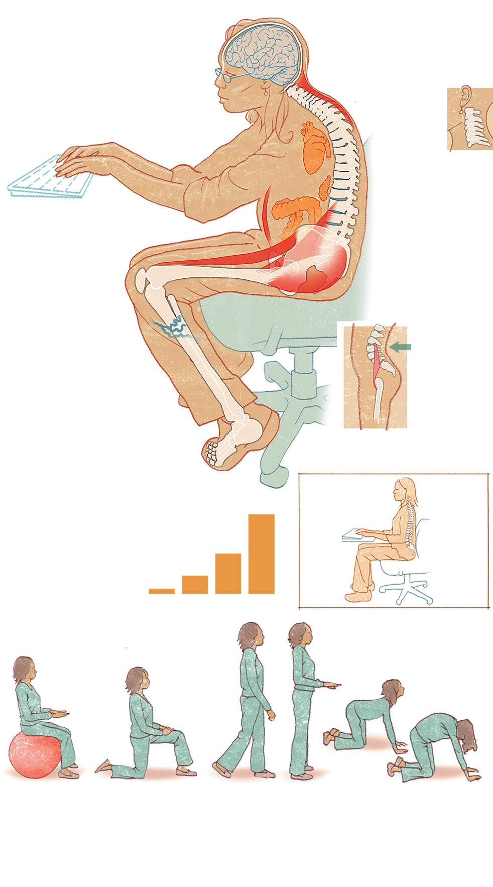 The Health Hazards Of Sitting Sbrn